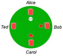 Big Blind Small Blind Texas Hold U0027em Wikipedia