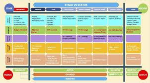 portfolio management reporting templates project portfolio dashboard template excel and portfolio