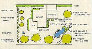 Designing A Backyard Backyard Wildlife Habitat Eartheasy Com Solutions For