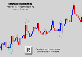 reversal pattern recognition awesome candlestick pattern recognition indicator mt4 battle station