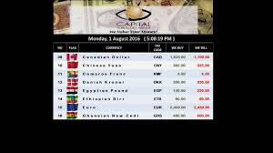 bureau de change 2 01 aug 2016 capital bureau de change indicative foreign exchange