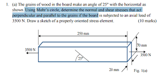 the grains of wood in the board make an angle of 2 chegg com