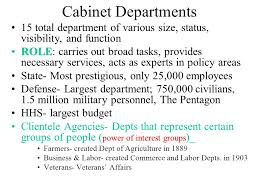 Define Cabinet Departments The Executive Branch Ppt Download