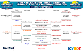 decoturfhigh tennis team championships boys b u0026 c division