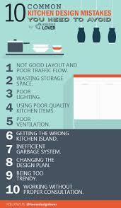 Home Interior Design Kitchen 147 Best Interior Finishes Images On Pinterest Mirror Mirror