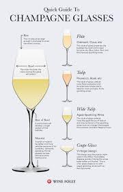 vintage champagne glasses comparing champagne flutes to ear plugs u2014 rock u0027n vino