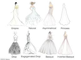 wedding dress type the bridal waistline is one of the most important decisions to