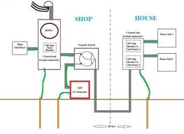 wiring diagram for 100 amp sub panel u2013 the wiring diagram