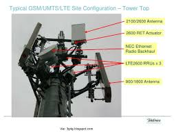 Radio Base Station Equipment For Gsm The 3g4g Blog Real Life Pictures Of Lte Equipment And Antenna