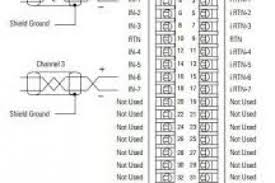 micrologix 1400 plc wiring diagram audi navigation plus wiring