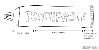 Toothpaste Meme - doghouse toothpaste