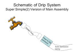 garden irrigation schematic wiring diagram simonand