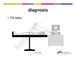 tilt table test pots dysautonomia and pots