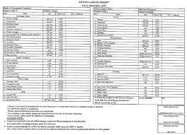 restaurant kitchen appliances restaurant kitchen equipment list nhmrc2017 com