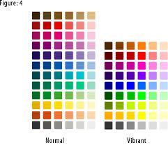 development guidelines cig colors kde techbase