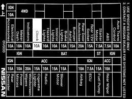 nissan primera p12 fuse box diagram nissan diagram schematic