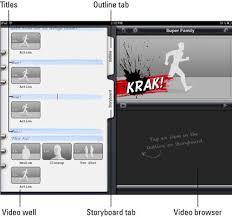 how to use ipad u0027s imovie themes to create educational videos dummies