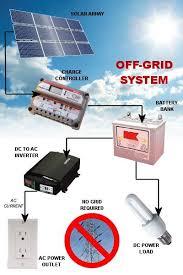 best 25 grid solar ideas on grid solar power