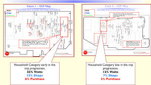 Walmart Floor Plan Retail Technology Archives Page 2 Of 2 Mark Heckman Consulting