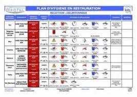 plan de nettoyage cuisine collective wonderful chef de cuisine collective 7 tableau plan de nettoyage
