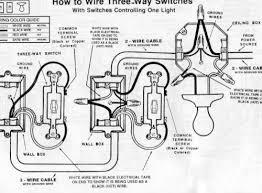 marvelous insteon 3 way switch wiring diagram inspiring wiring ideas