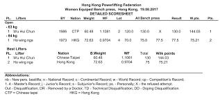 香港舉重健力總會