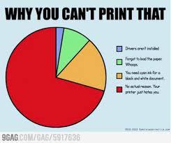 Printer Meme - fu k you too printer meme by chatzilisa memedroid