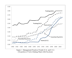 nber reporter 2009 number 4 research summary