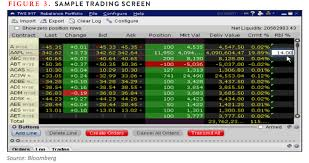 ask e bid cracks in the pipeline part two high frequency trading demos