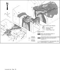 the lithologic stratigraphic and structural setting of the giant