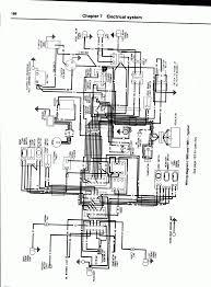 harley tbw wiring diagram harley wiring diagrams