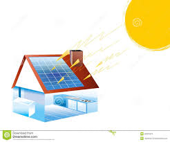 Zero Energy Home Design by Renewable Energy Home Plans