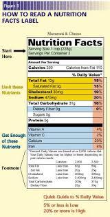 dietary guidelines choose sensibly