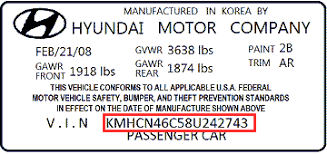 hyundai vin what is hyundai vin and locations of hyundai vin