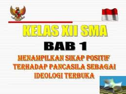 bab 1 pancasila sebagai ideologi terbuka dwi aji ppt ideologi muhammadiyah powerpoint presentation id 4338515