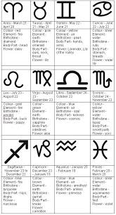 tattoo designs of zodiac signs here are some other related tatoo