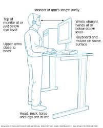proper standing desk posture standing workstation what you need to know mayo clinic