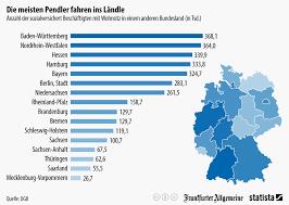 bundesländer nach fläche infografik die meisten pendler fahren ins ländle statista