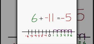 homework help math negative numbers esthetician resume help