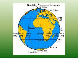 rotation map globe sketch
