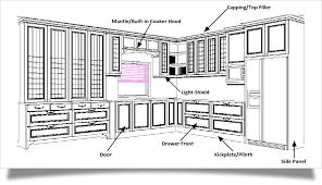 kitchen cabinet diagram kitchen cabinet diagram charlottedack com