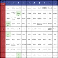 super bowl squares football pools grids templates gridiron games