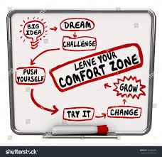 How To Leave Comfort Zone Leave Your Comfort Zone Plan Diagram Stock Illustration 224062633