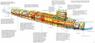 diagram ohio class submarine diagram