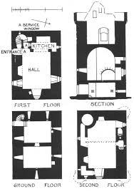 Castle Plans by The Floorplan Of Andrath Tower Where Angus And Gillis Are Kept