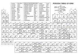 morris community high regular chemistry chapter 9