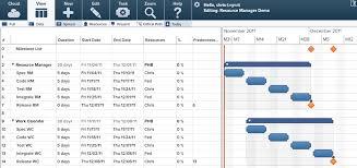 Resource Management Spreadsheet Resource Manager Gantt Charts Gantto Com