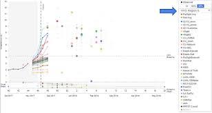visualization of the week forecasting epidemic prediction initiative