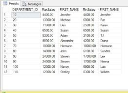 employee table sql queries sql server display employees having max min salary department