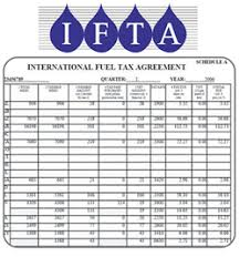 Ifta Spreadsheet Ifta Fuel And Mileage Tax Services Owner Operator Independent